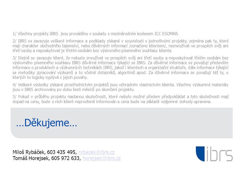 …Děkujeme… Miloš Rybáček, 603 435 495, rybacek@ibrs.cz