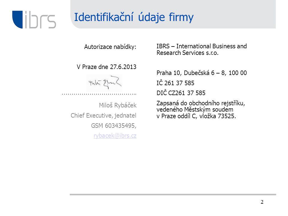 Identifikační údaje firmy