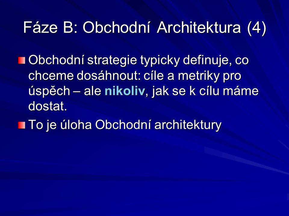 Fáze B: Obchodní Architektura (4)