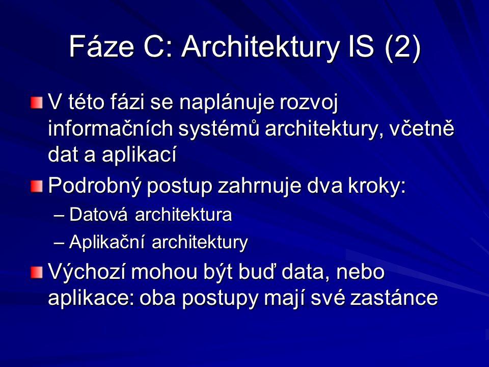 Fáze C: Architektury IS (2)