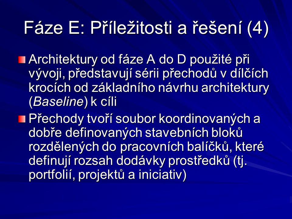 Fáze E: Příležitosti a řešení (4)