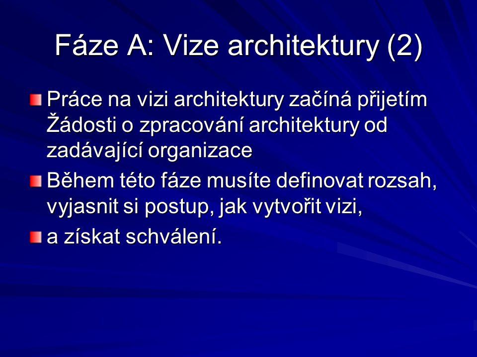 Fáze A: Vize architektury (2)