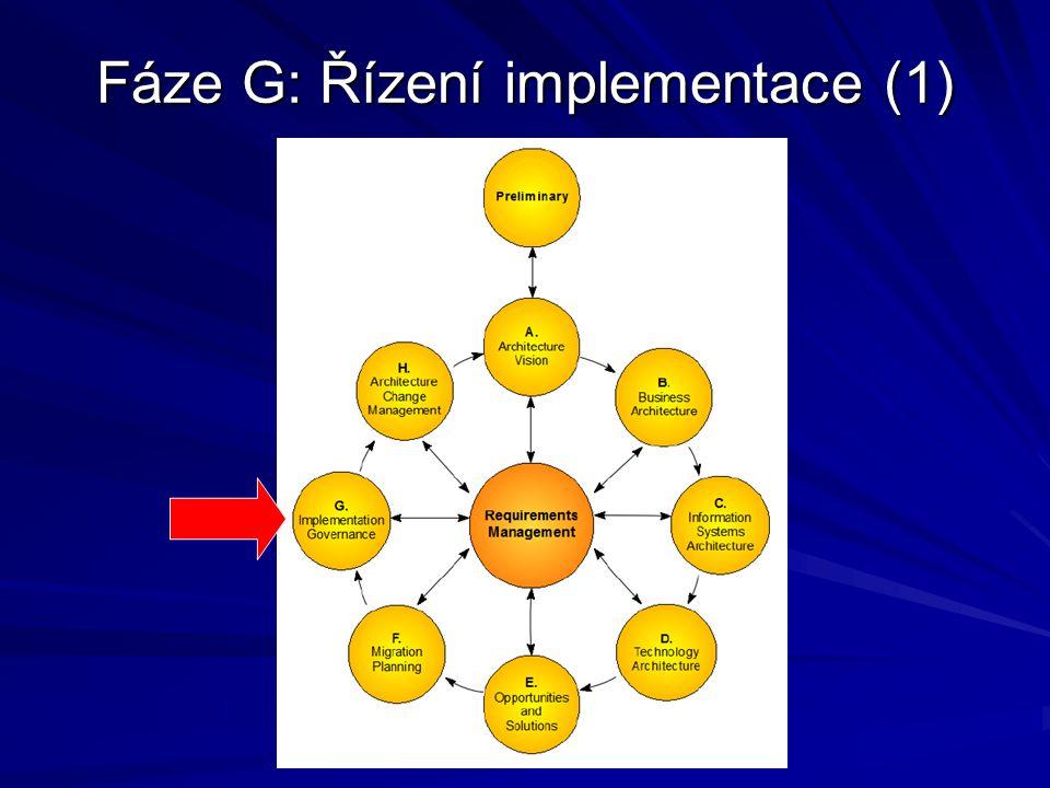 Fáze G: Řízení implementace (1)