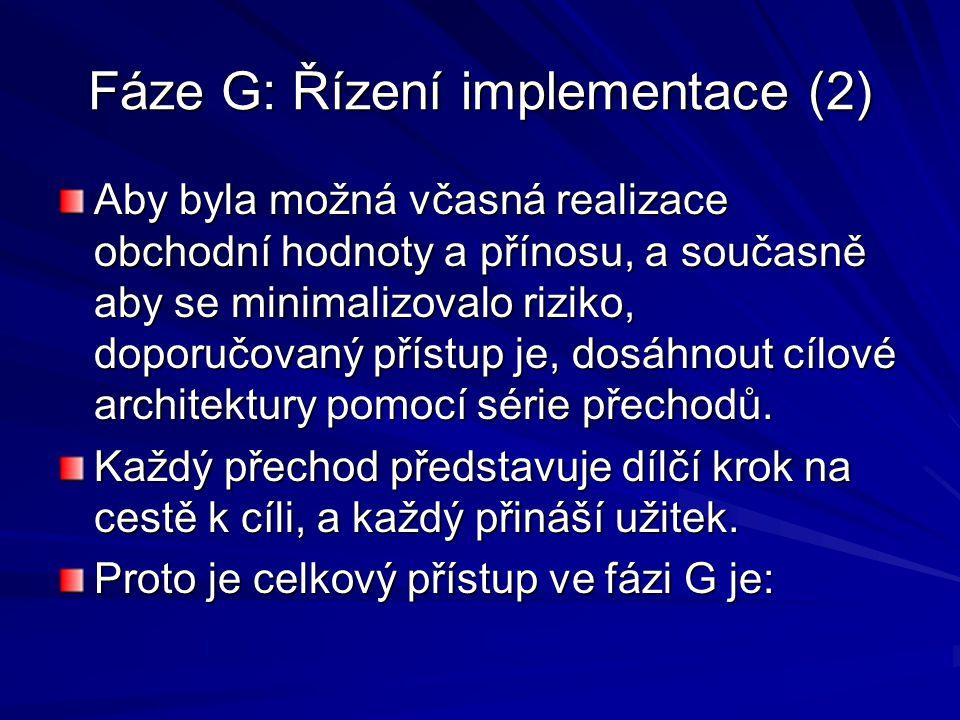 Fáze G: Řízení implementace (2)