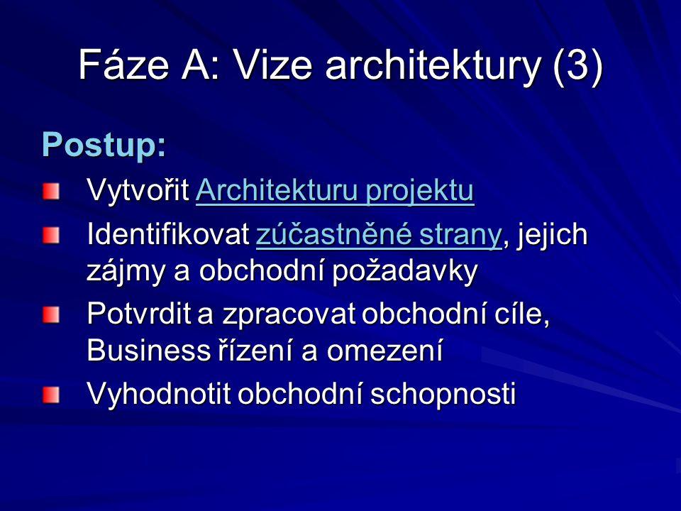 Fáze A: Vize architektury (3)