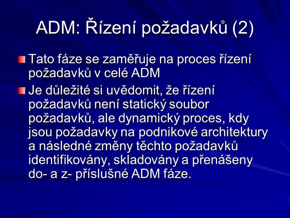 ADM: Řízení požadavků (2)