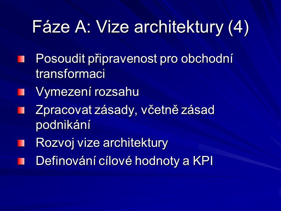 Fáze A: Vize architektury (4)