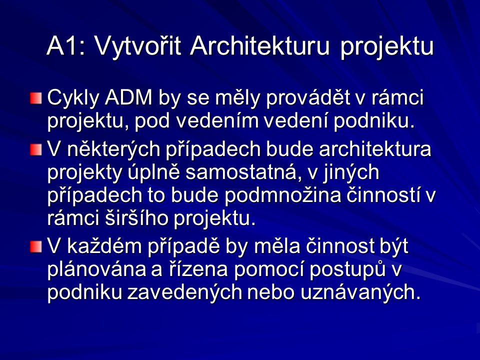A1: Vytvořit Architekturu projektu
