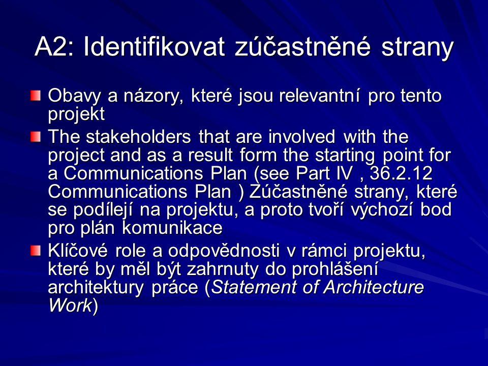 A2: Identifikovat zúčastněné strany
