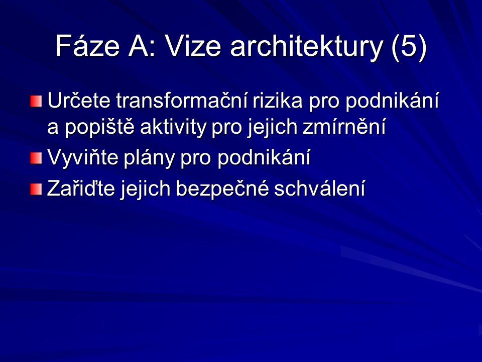 Fáze A: Vize architektury (5)