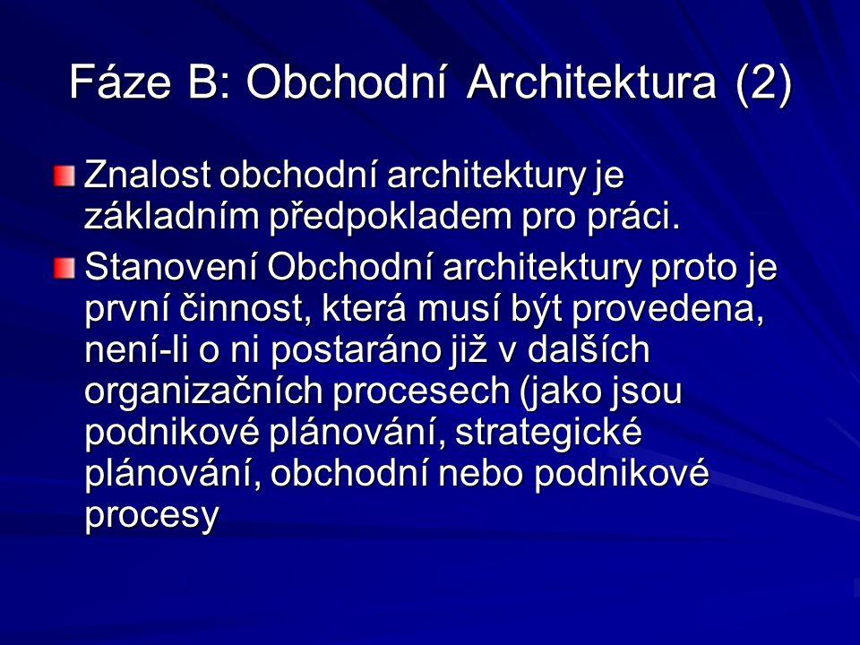 Fáze B: Obchodní Architektura (2)