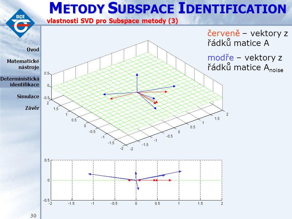 vlastnosti SVD pro Subspace metody (3)