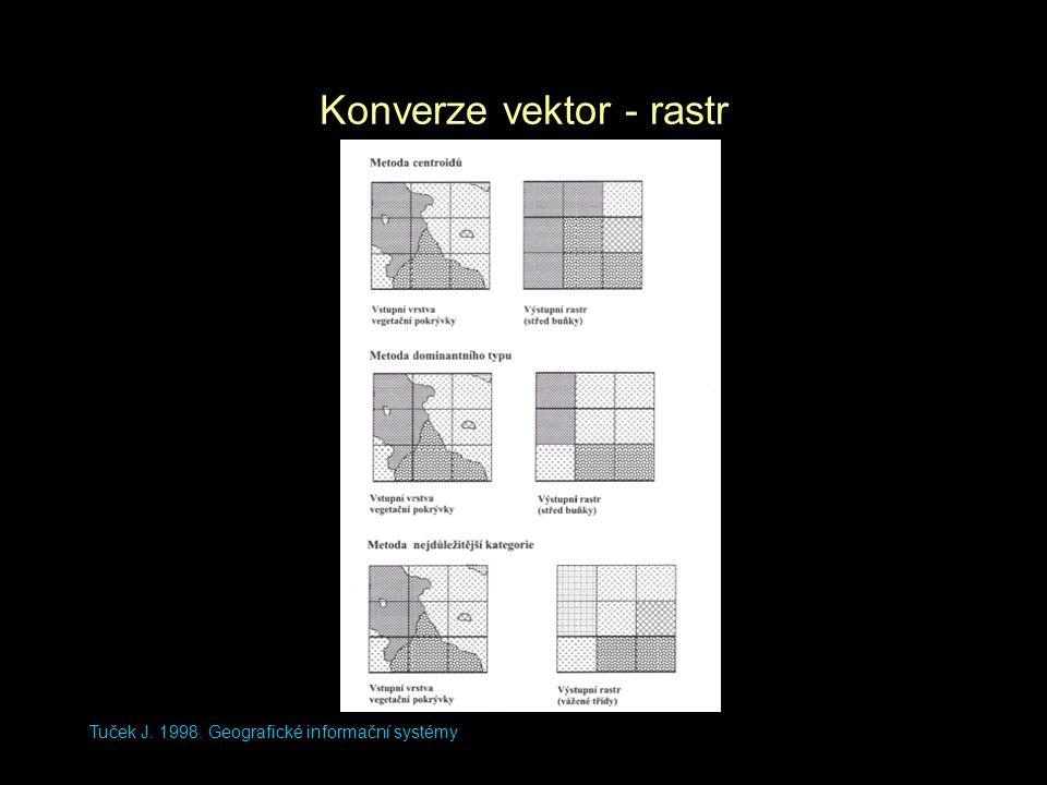 Konverze vektor - rastr