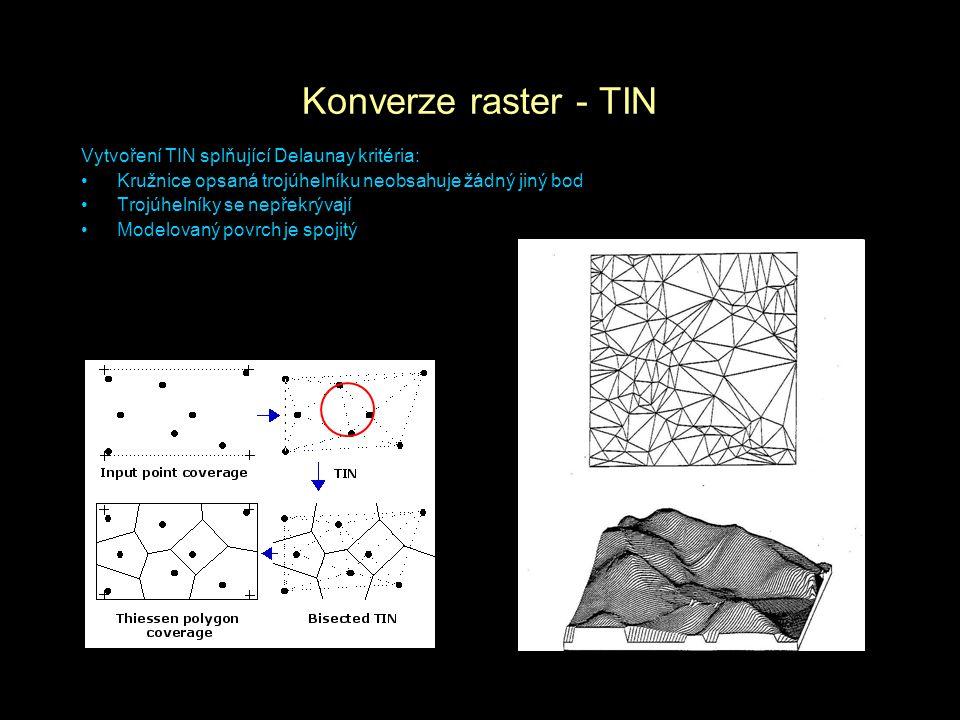 Konverze raster - TIN Vytvoření TIN splňující Delaunay kritéria: