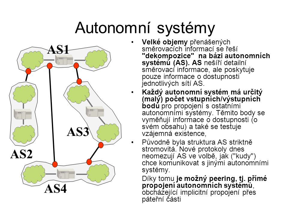 Autonomní systémy AS1 AS3 AS2 AS4