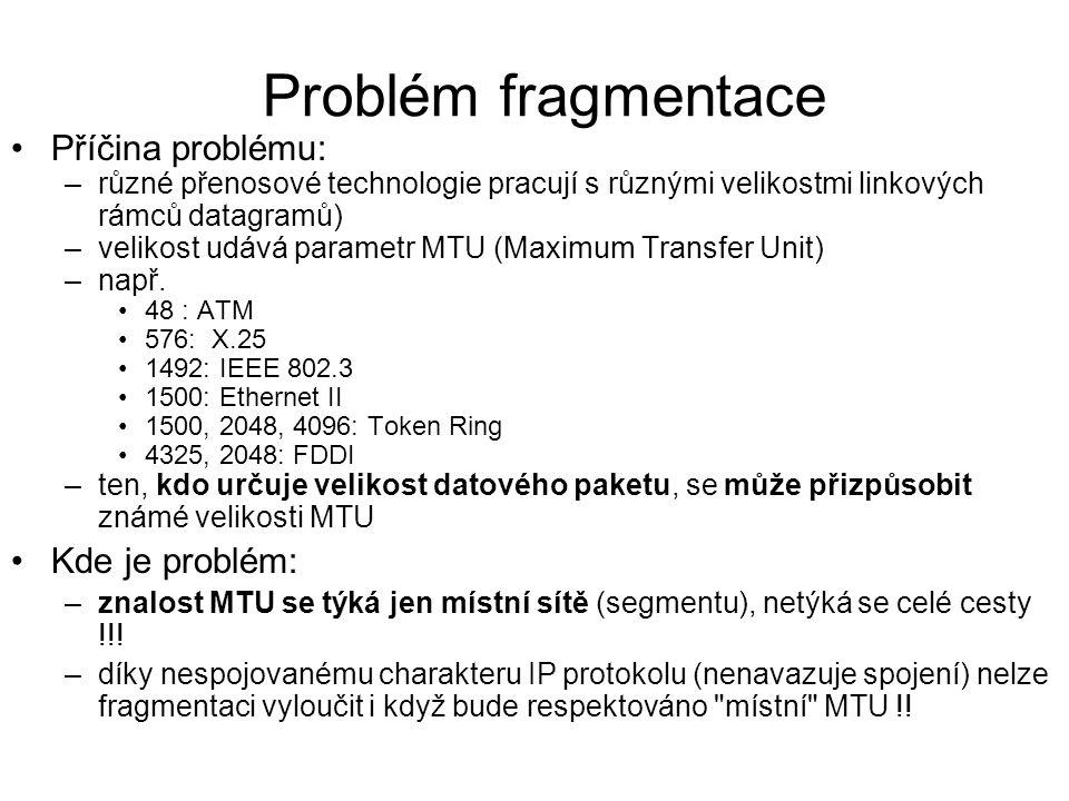 Problém fragmentace Příčina problému: Kde je problém: