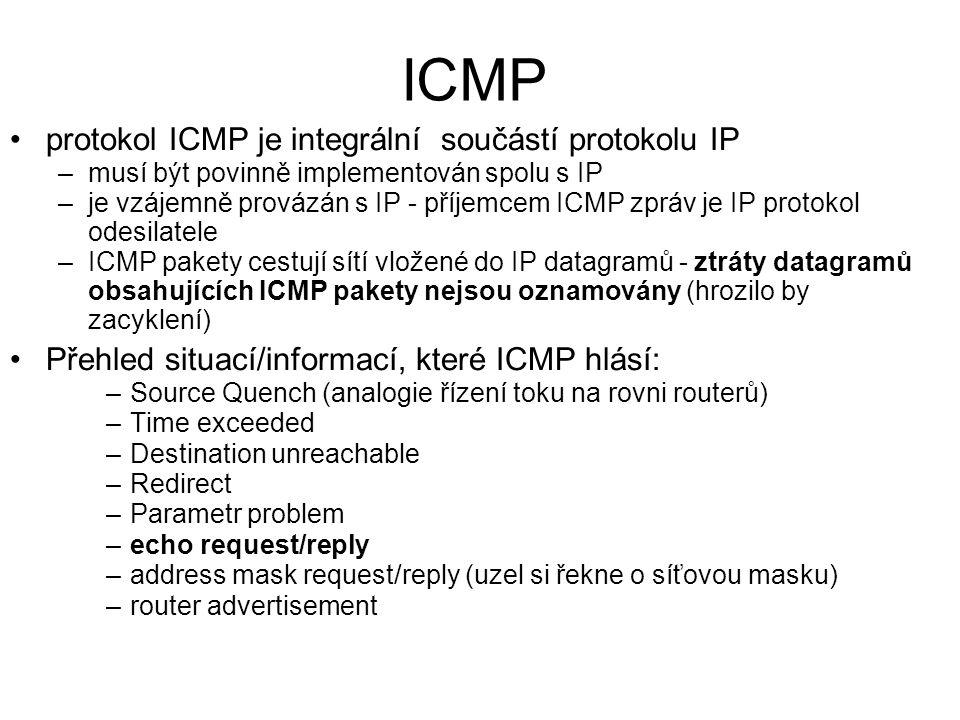 ICMP protokol ICMP je integrální součástí protokolu IP