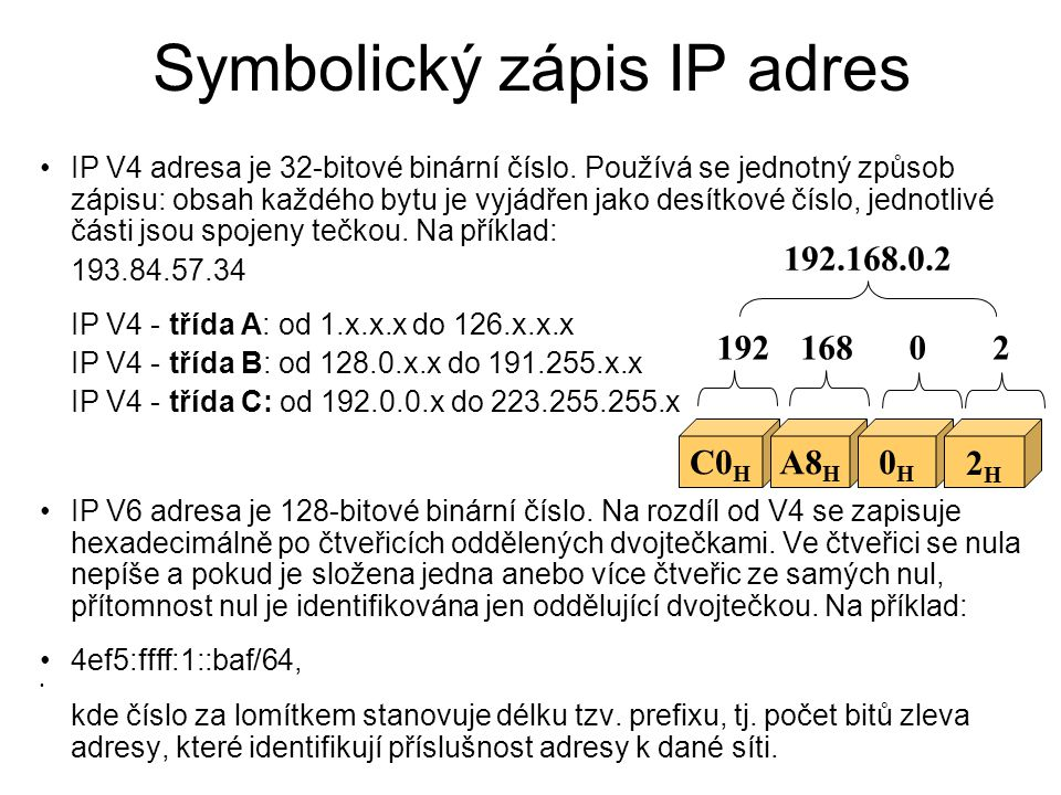Symbolický zápis IP adres