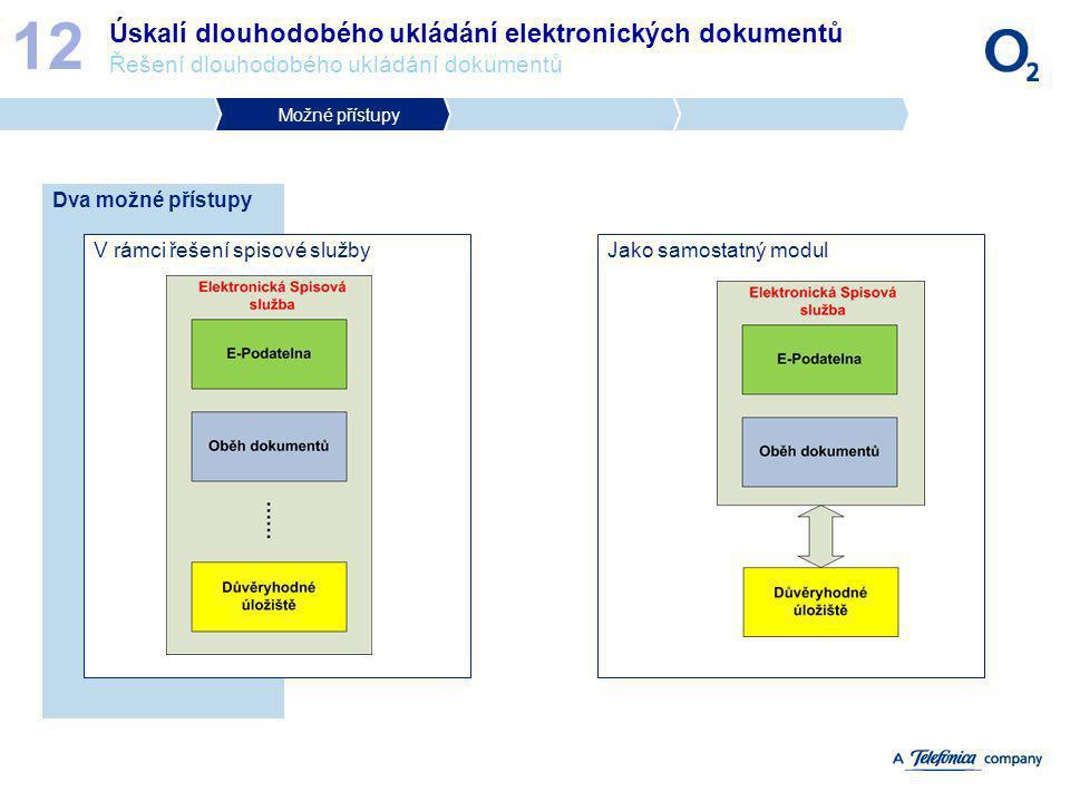 12 Úskalí dlouhodobého ukládání elektronických dokumentů