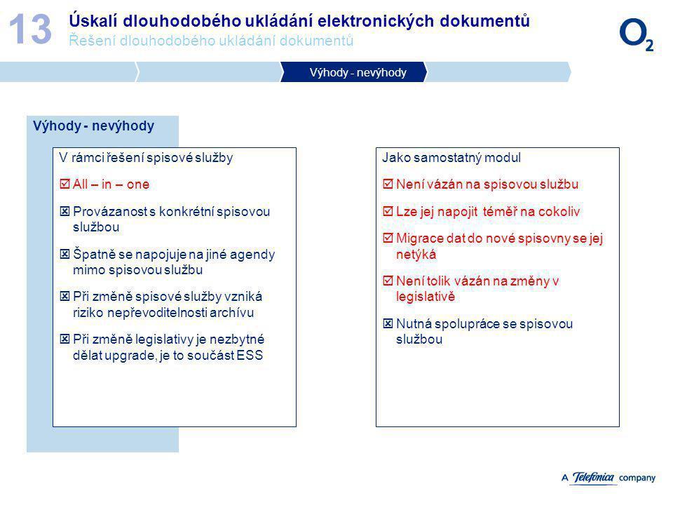 13 Úskalí dlouhodobého ukládání elektronických dokumentů