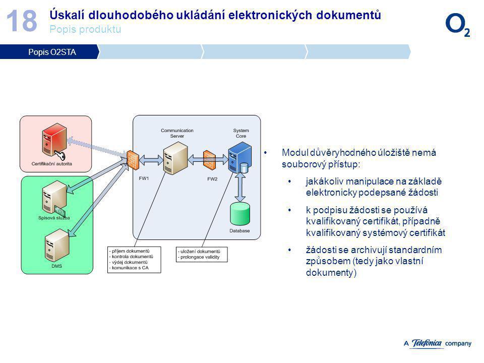 18 Úskalí dlouhodobého ukládání elektronických dokumentů Popis produktu. Popis O2STA. Modul důvěryhodného úložiště nemá souborový přístup:
