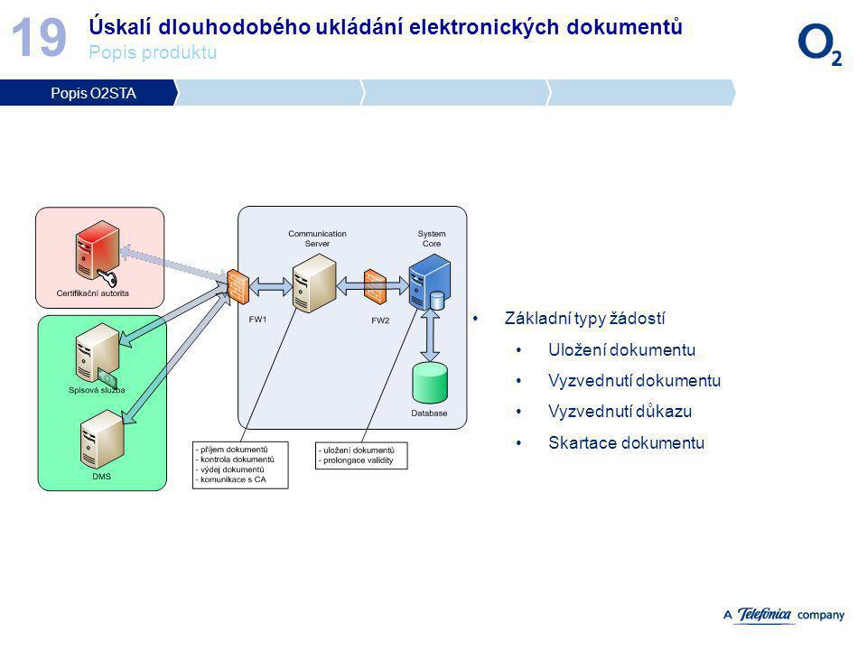 19 Úskalí dlouhodobého ukládání elektronických dokumentů Popis produktu. Popis O2STA. Základní typy žádostí.