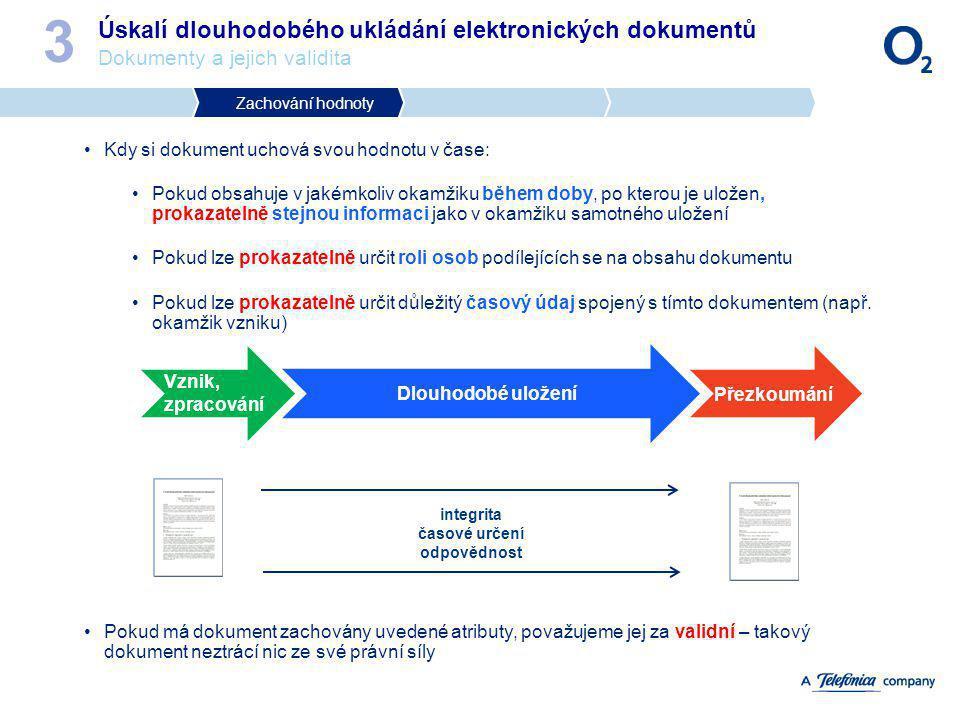 3 Úskalí dlouhodobého ukládání elektronických dokumentů Dokumenty a jejich validita. Zachování hodnoty.