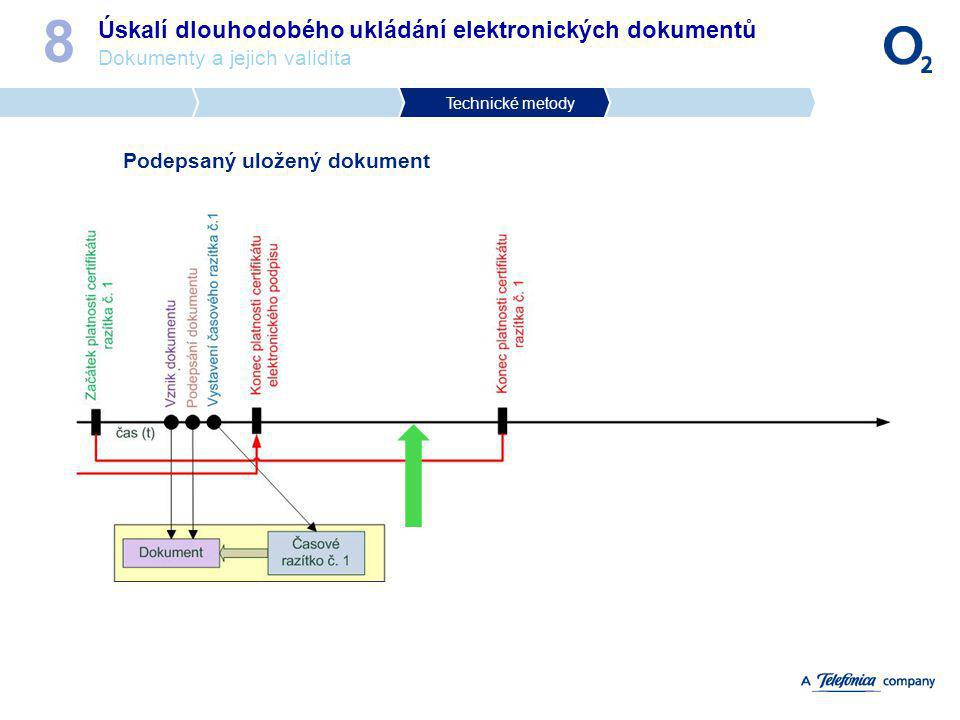 8 Úskalí dlouhodobého ukládání elektronických dokumentů Dokumenty a jejich validita. Technické metody.