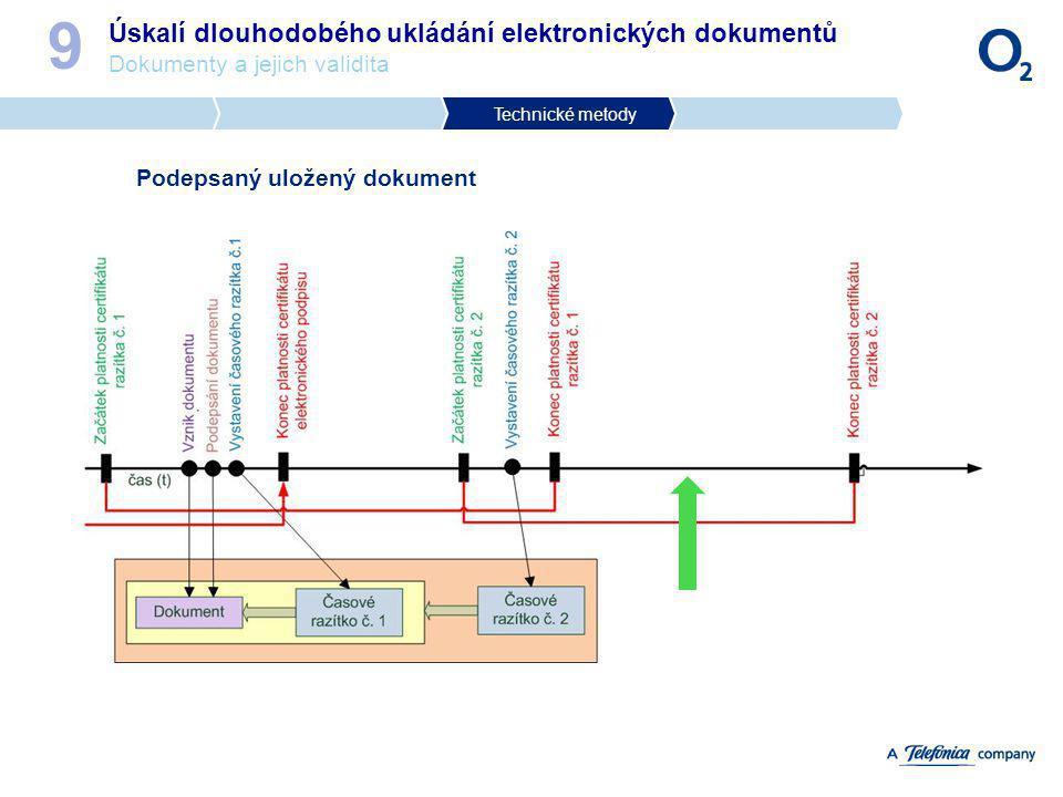 9 Úskalí dlouhodobého ukládání elektronických dokumentů Dokumenty a jejich validita. Technické metody.