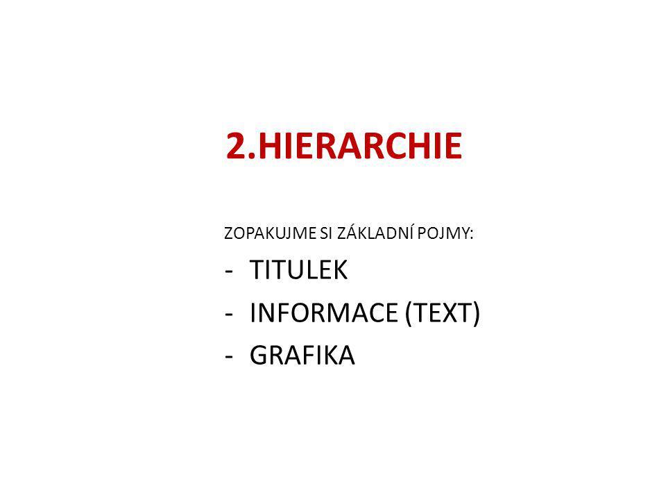 2.HIERARCHIE TITULEK INFORMACE (TEXT) GRAFIKA