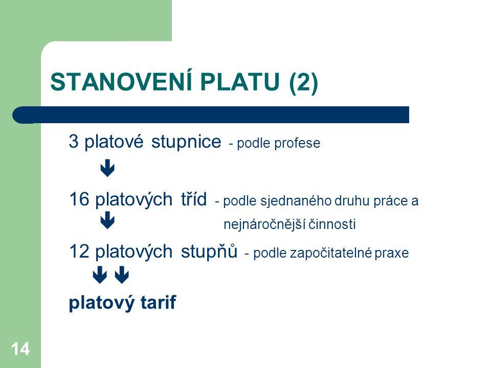STANOVENÍ PLATU (2)  3 platové stupnice - podle profese