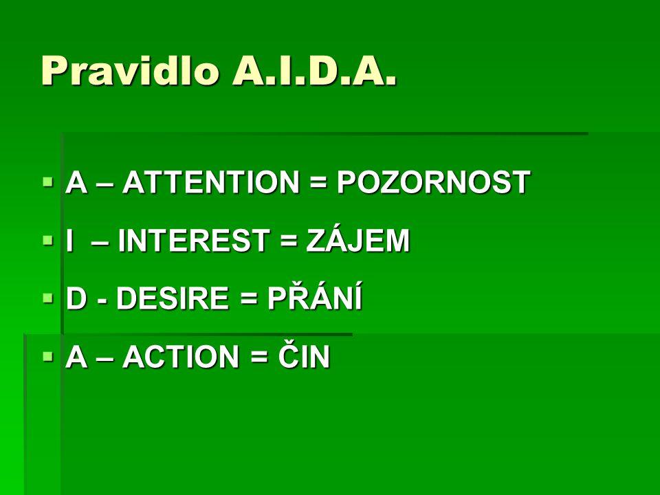Pravidlo A.I.D.A. A – ATTENTION = POZORNOST I – INTEREST = ZÁJEM