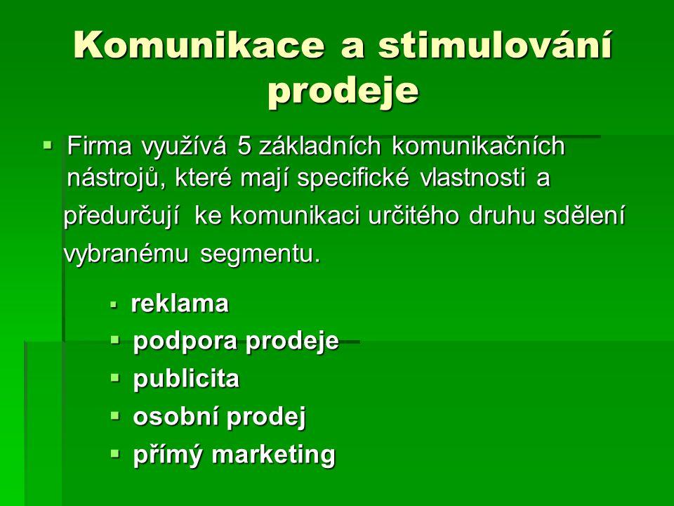 Komunikace a stimulování prodeje