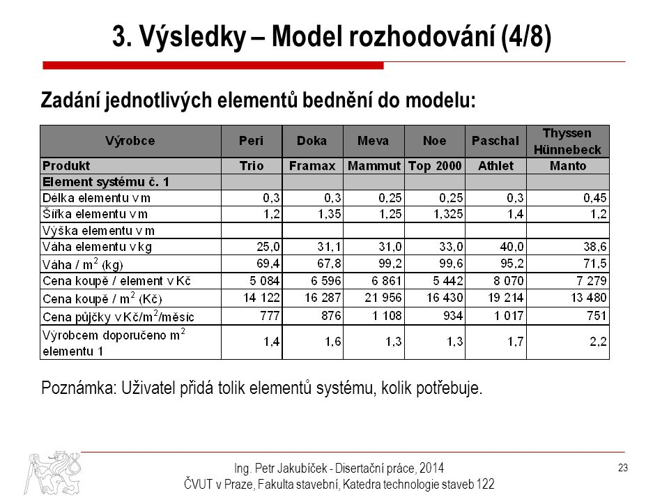 3. Výsledky – Model rozhodování (4/8)
