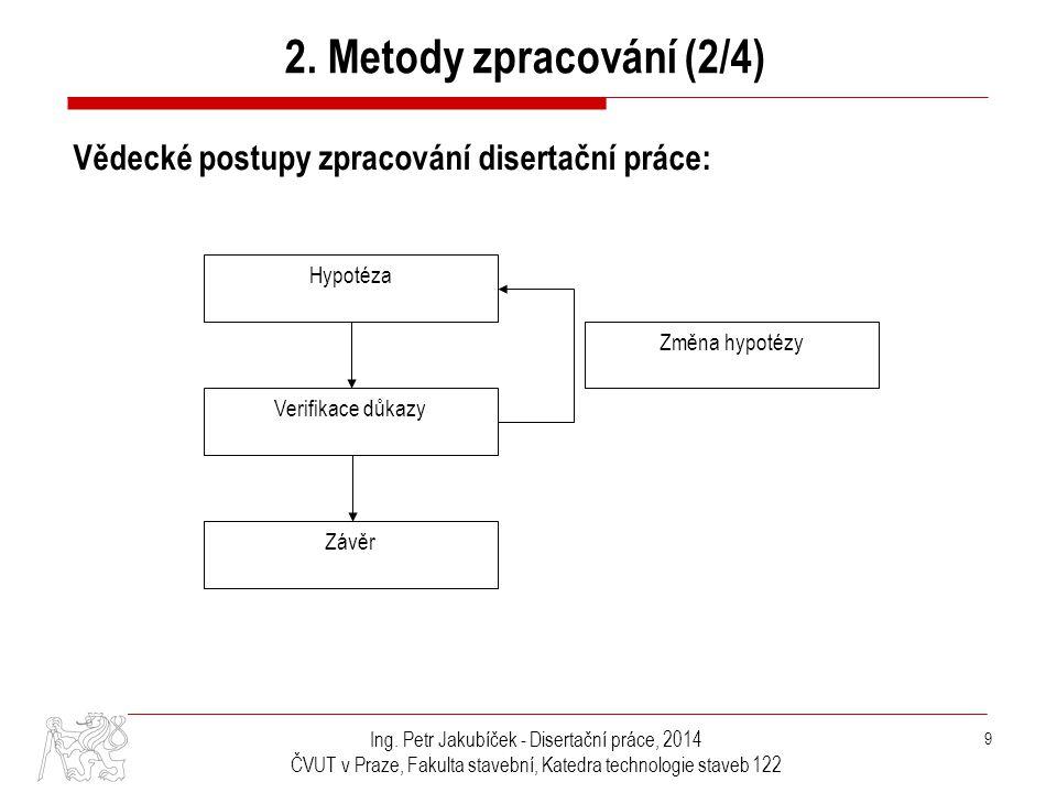 2. Metody zpracování (2/4) Vědecké postupy zpracování disertační práce: Hypotéza. Verifikace důkazy.