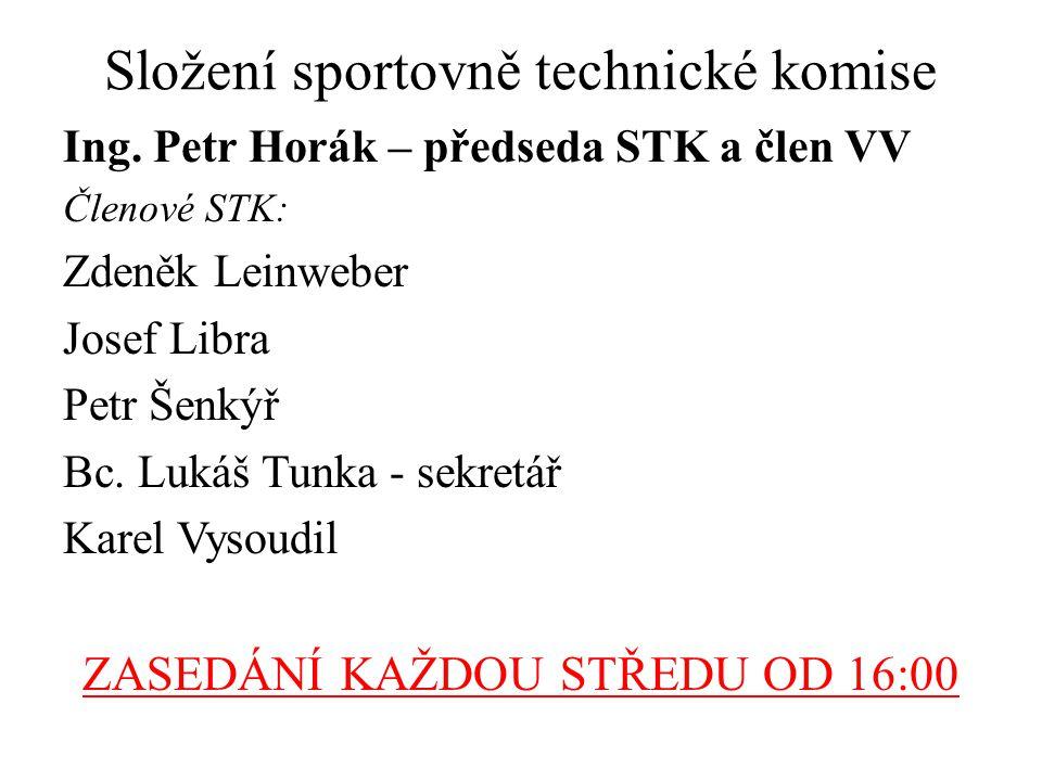 Složení sportovně technické komise