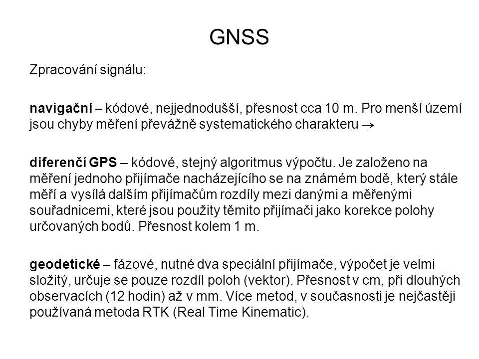 GNSS Zpracování signálu: