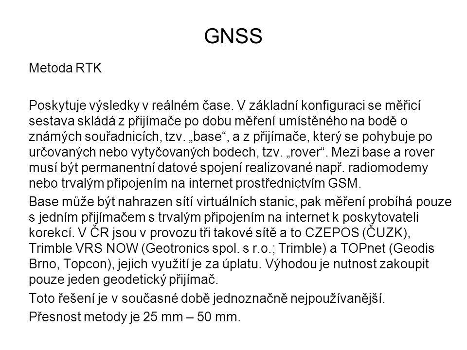 GNSS Metoda RTK.