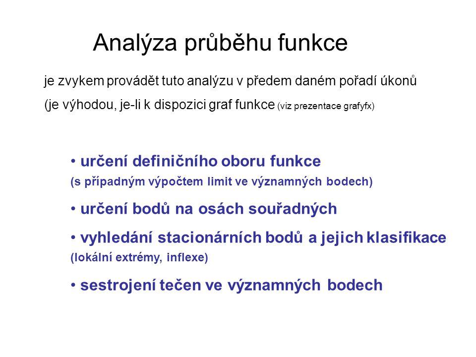 Analýza průběhu funkce