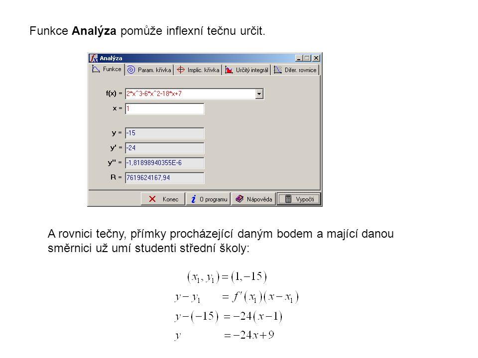Funkce Analýza pomůže inflexní tečnu určit.