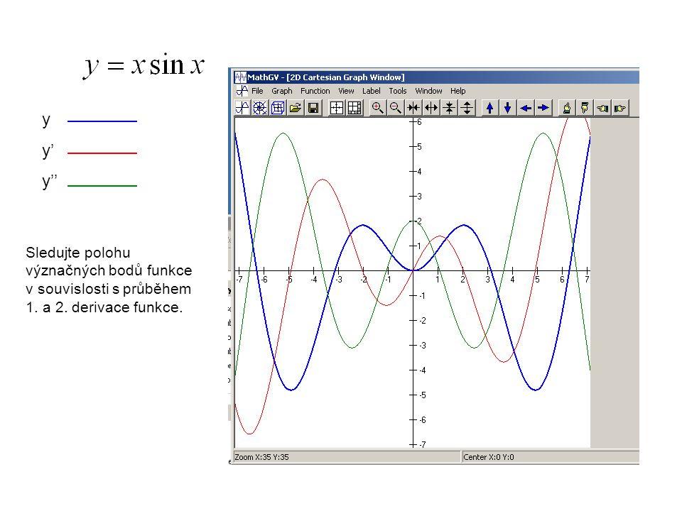 y y' y'' Sledujte polohu význačných bodů funkce v souvislosti s průběhem 1.