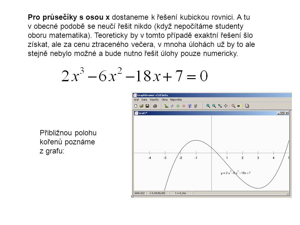 Pro průsečíky s osou x dostaneme k řešení kubickou rovnici