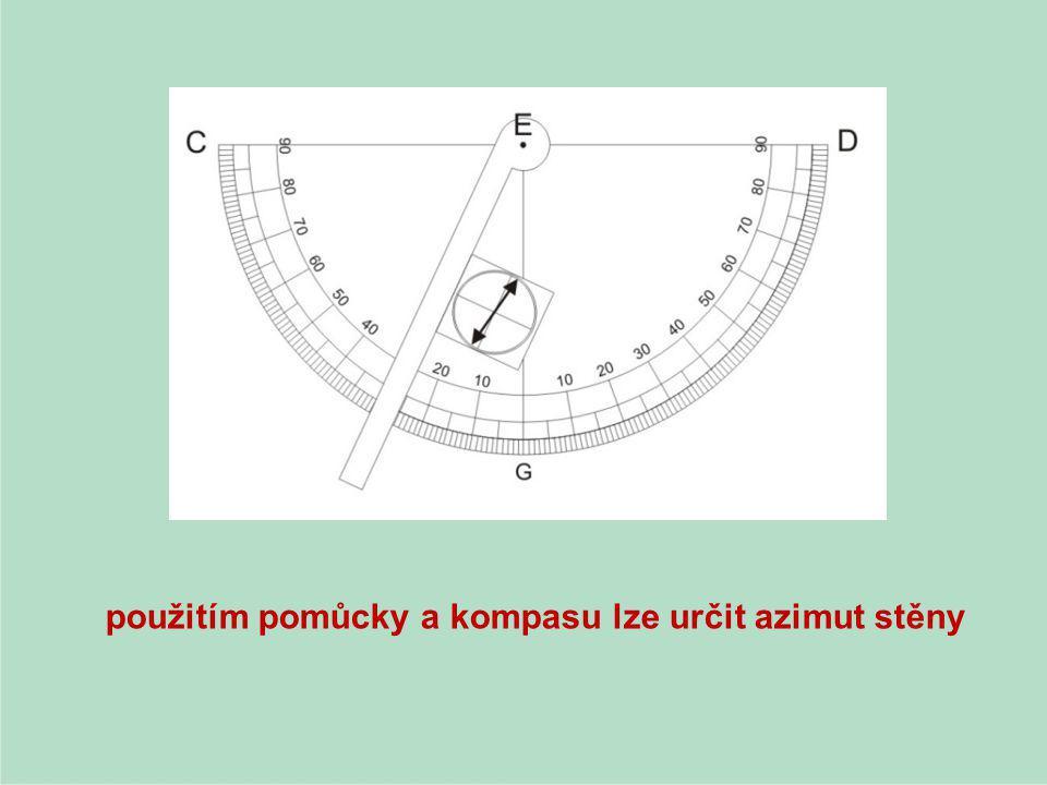 použitím pomůcky a kompasu lze určit azimut stěny