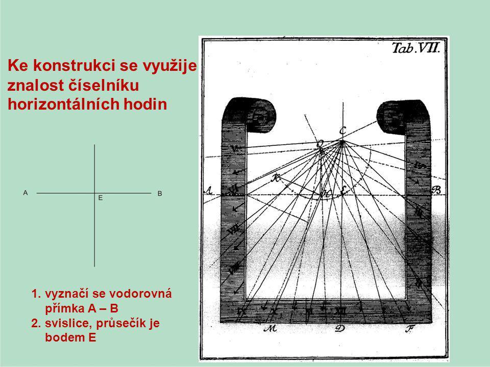 Ke konstrukci se využije znalost číselníku horizontálních hodin