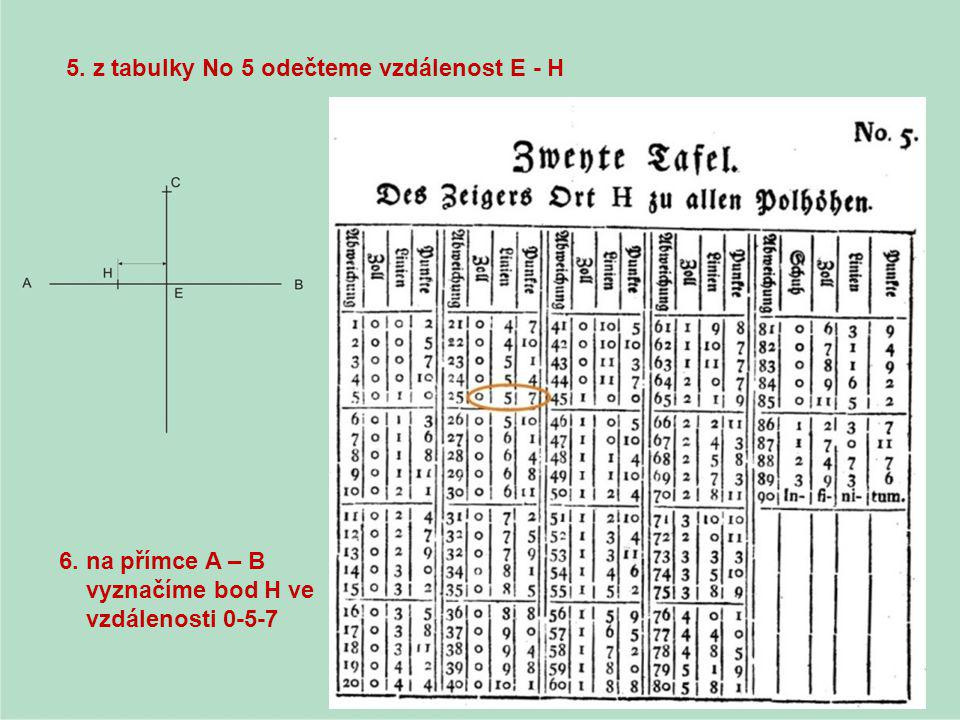 5. z tabulky No 5 odečteme vzdálenost E - H