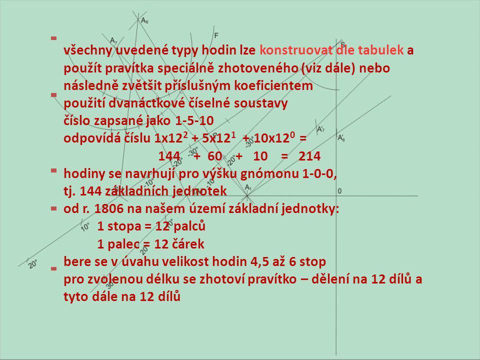všechny uvedené typy hodin lze konstruovat dle tabulek a použít pravítka speciálně zhotoveného (viz dále) nebo následně zvětšit příslušným koeficientem použití dvanáctkové číselné soustavy číslo zapsané jako 1-5-10 odpovídá číslu 1x122 + 5x121 + 10x120 = 144 + 60 + 10 = 214 hodiny se navrhují pro výšku gnómonu 1-0-0, tj.