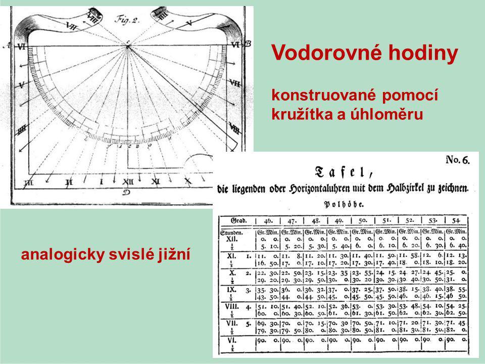 Vodorovné hodiny konstruované pomocí kružítka a úhloměru