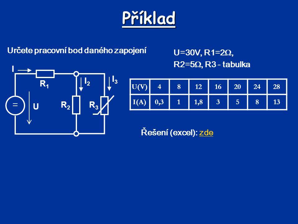 Příklad Určete pracovní bod daného zapojení U=30V, R1=2,