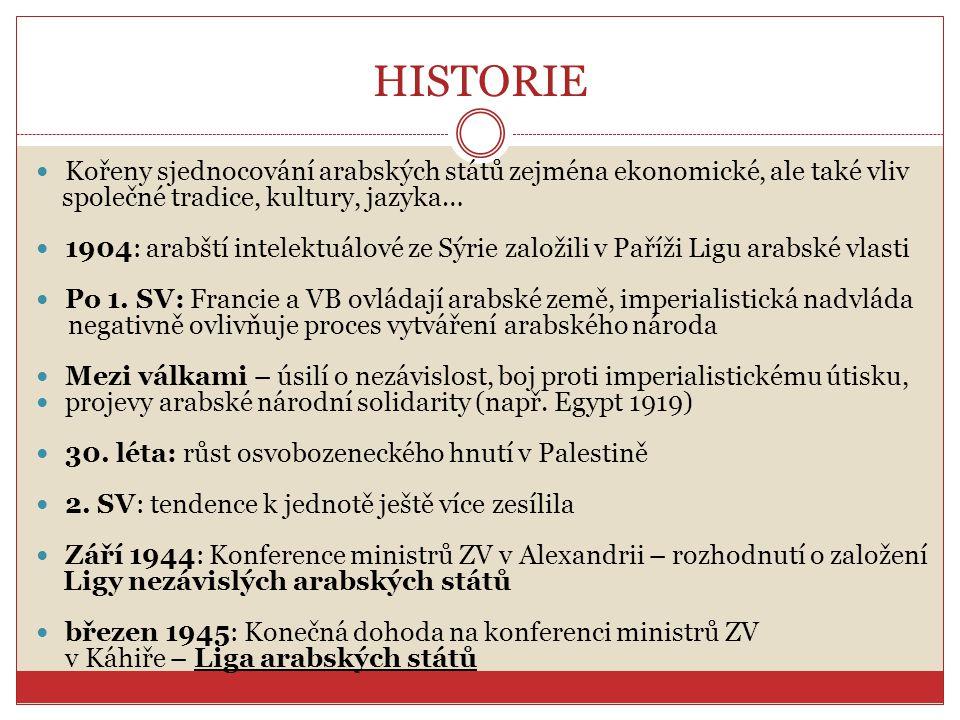 HISTORIE Kořeny sjednocování arabských států zejména ekonomické, ale také vliv. společné tradice, kultury, jazyka…