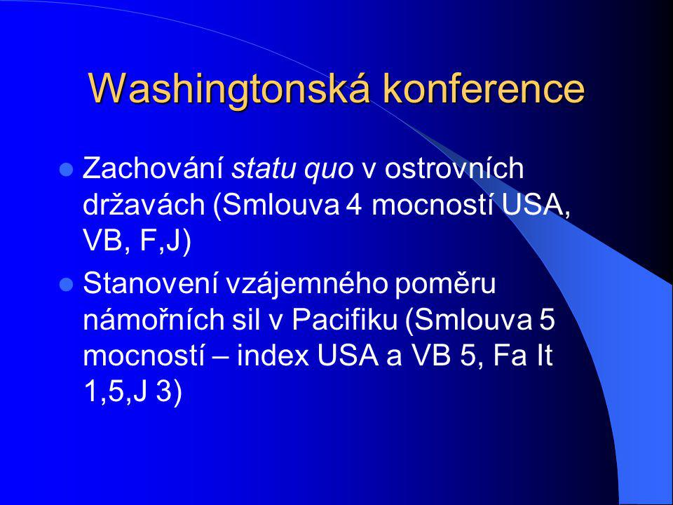 Washingtonská konference